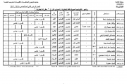 برامج  باللغة الإنجليزية  جدول توزيع المحاضرات النظرية والدروس العملية الفصل الدراسي الثاني  2016 / 2017