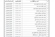 """نتيجة التنسيق الداخلى لطلاب """" برامج اللغة العربية"""""""